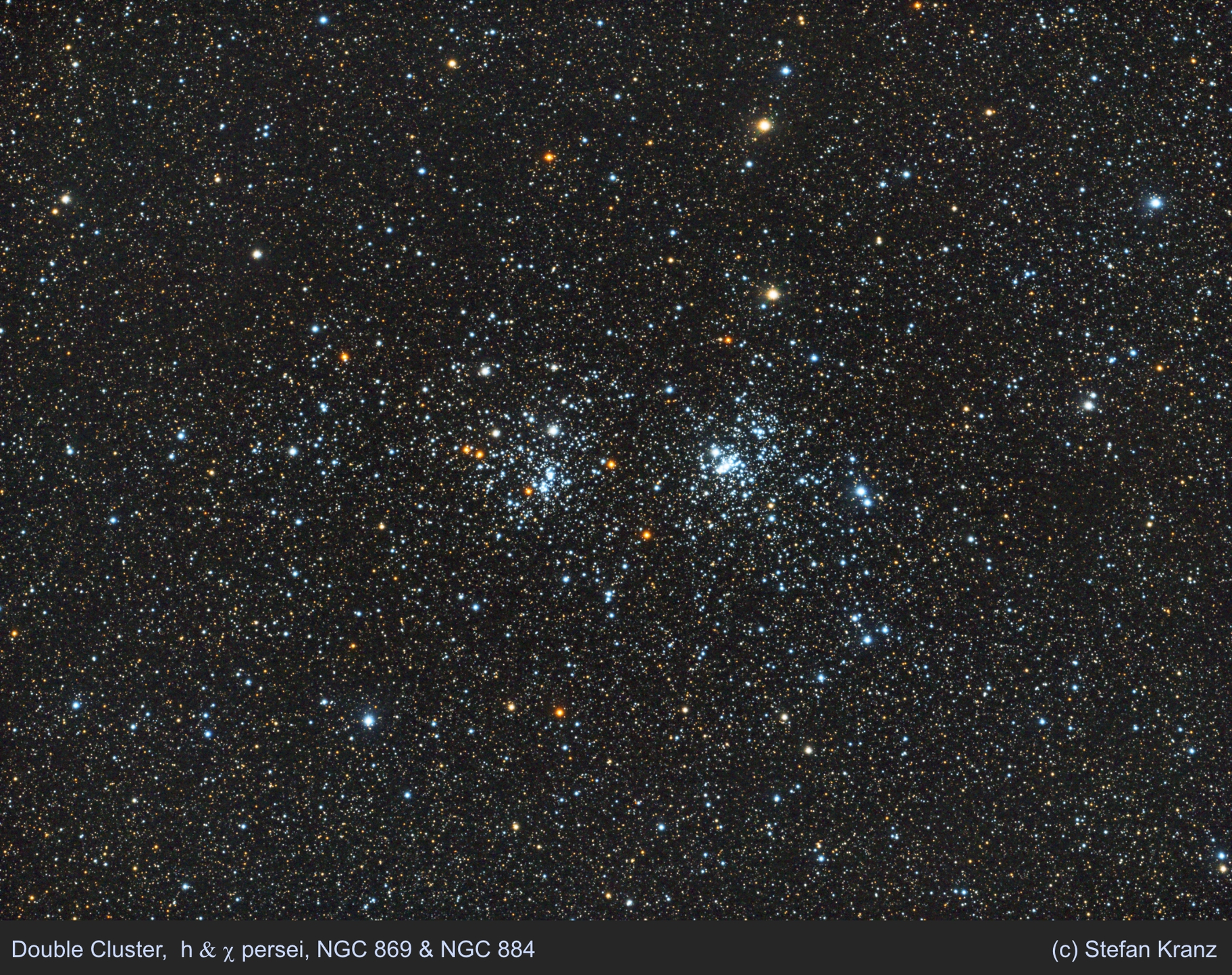 Double_Cluster_gross