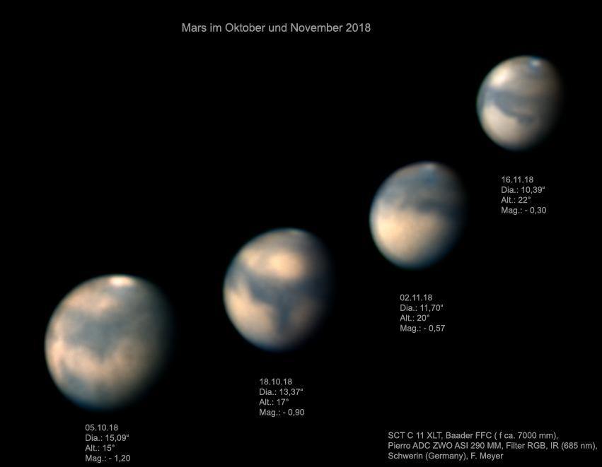 Mars im Oktober, November 2018